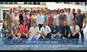 """Другий етап навчання """"Школи громадської участі – 3"""": усі разом за знаннями"""