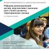 Матеріали конференції «Реформа децентралізації: досвід, перспективи і значення для сталого розвитку територіальних громад»
